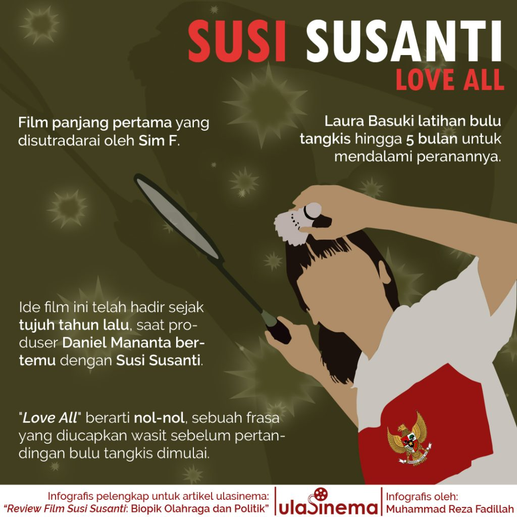 infografis review film susi susanti