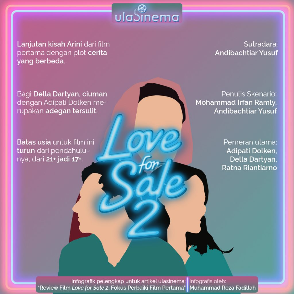 Infografis Review Love for Sale 2