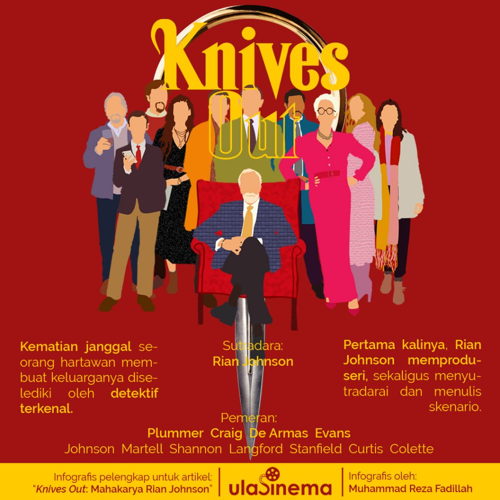Infografis Review Film Knives Out (2019)