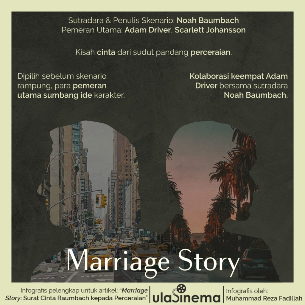 Infografis Film Marriage Story (2019)