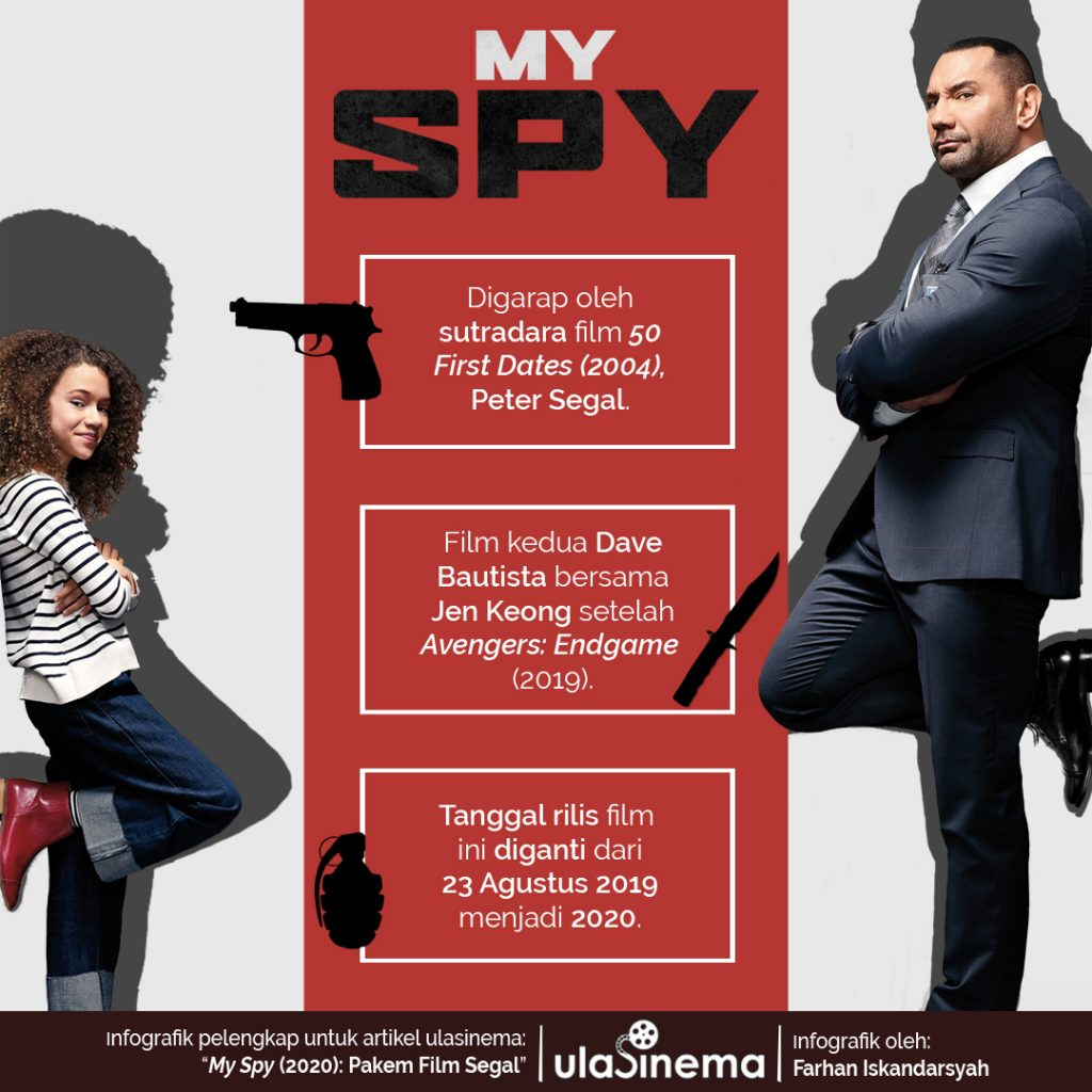 Infografik film My Spy (2020) oleh ulasinema.