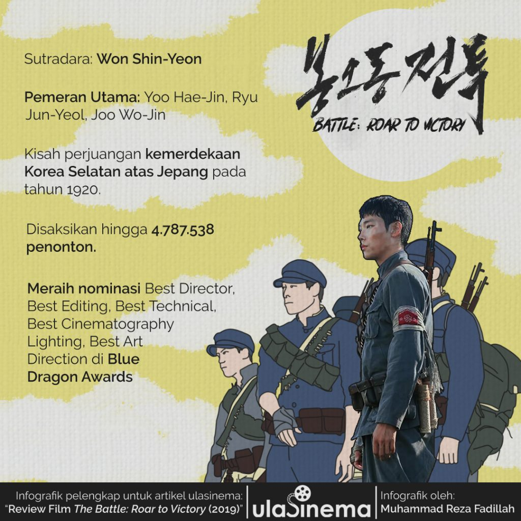 Infografik Review Film The Battle: Roar to Victory (2019) oleh ulasinema