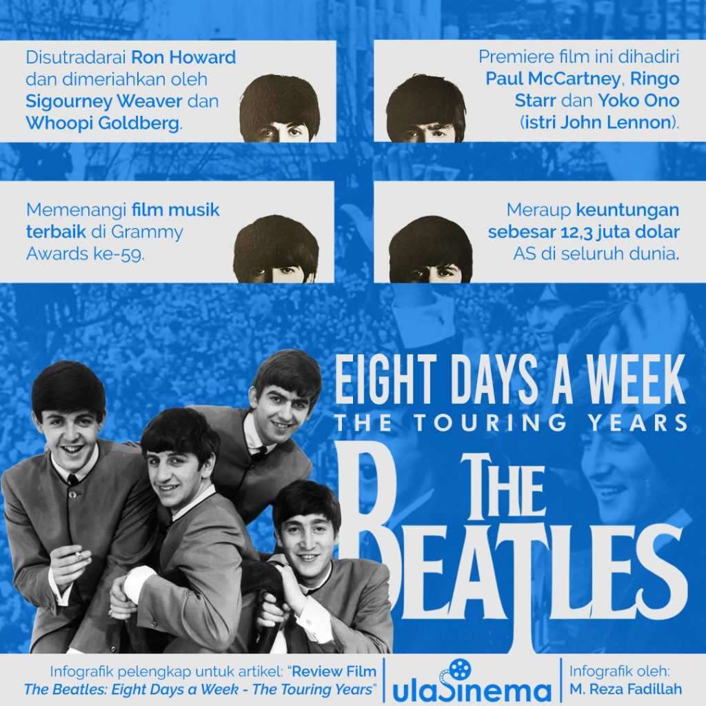 Infografik Review Film The Beatles: Eight Days a Week - The Touring Years (2016)