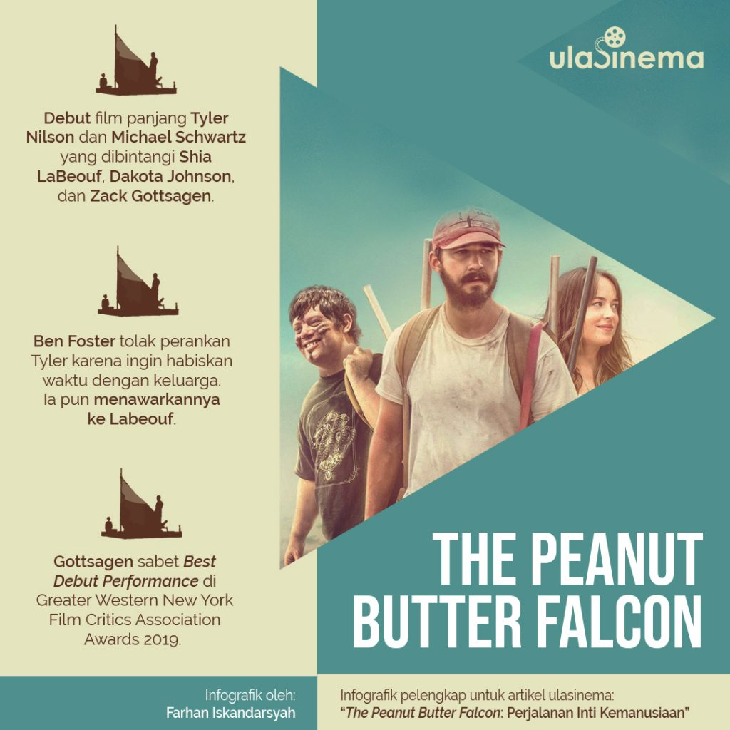 Infografik Review Film The Peanut Butter Falcon (2019): Perjalanan Inti Kemanusiaan oleh ulasinema