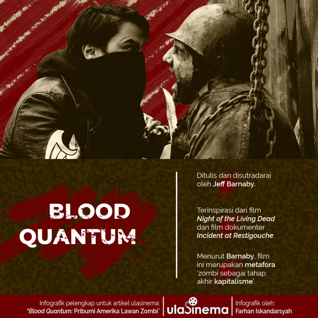 Infografik Review Film Blood Quantum (2019) oleh ulasinema.