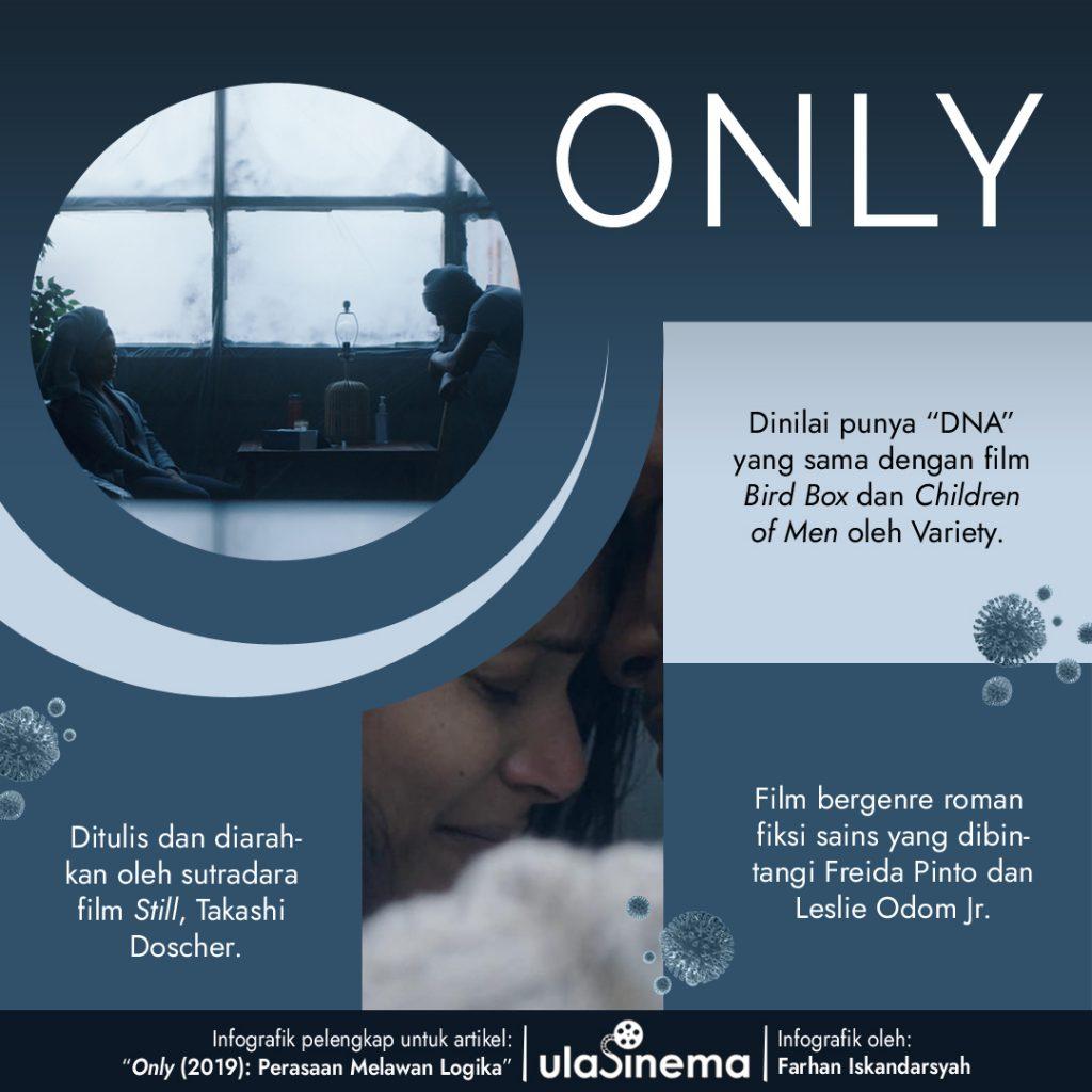 Infografik Review Film Only (2019): Perasaan Melawan Logika oleh ulasinema