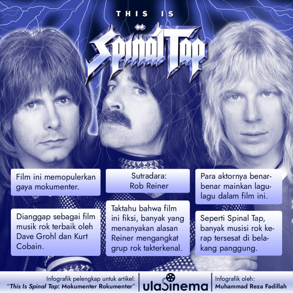 This Is Spinal Tap (1984) Film Review Infographic: Rockumenter Mocumenter oleh ulasinema