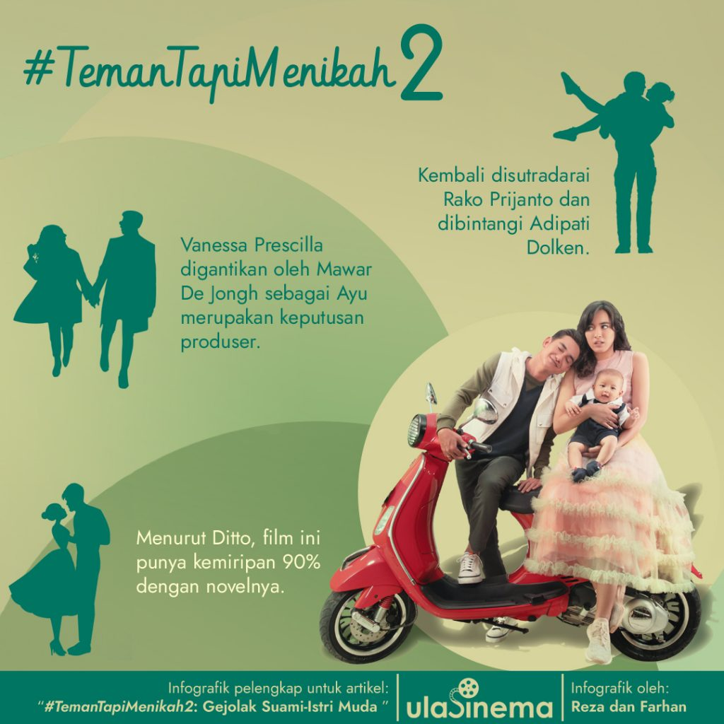 Friends But Married Infographic 2 oleh ulasinema.