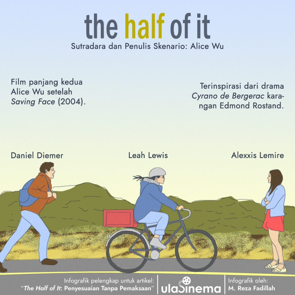 Infografik Review Film The Half of It (2020): Penyesuaian Tanpa Pemaksaan ulasinema