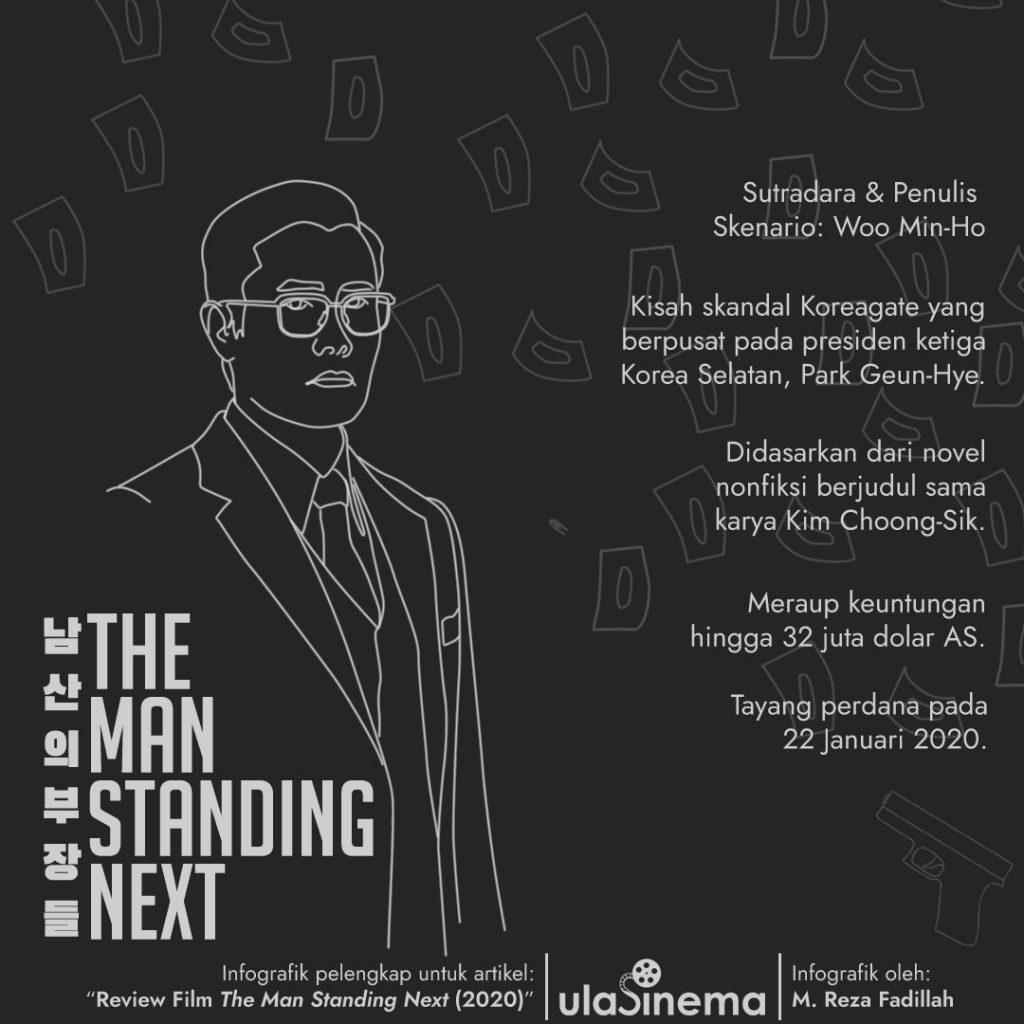 Infografik Review Film The Man Standing Next (2020) oleh ulasinema.