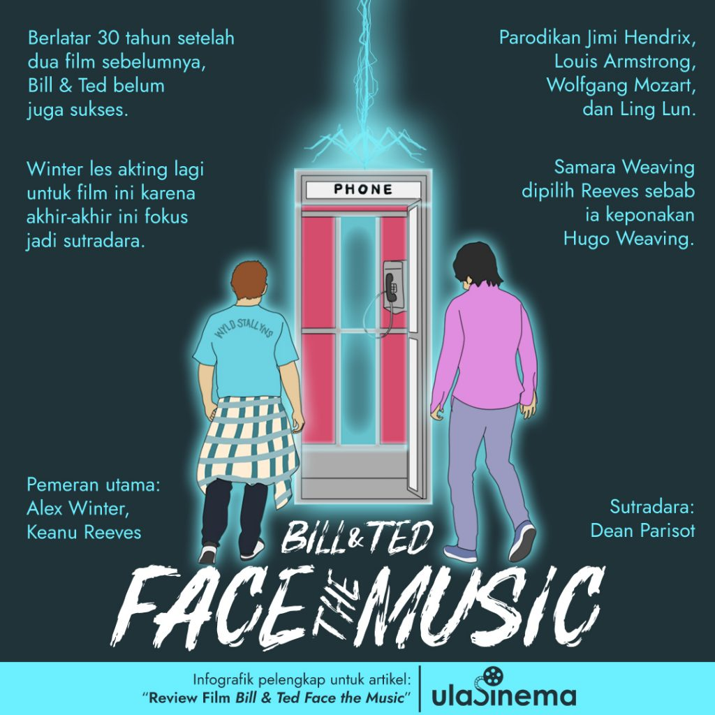 Review Infografis Bill & Ted Face the Music (2020) oleh ulasinema.