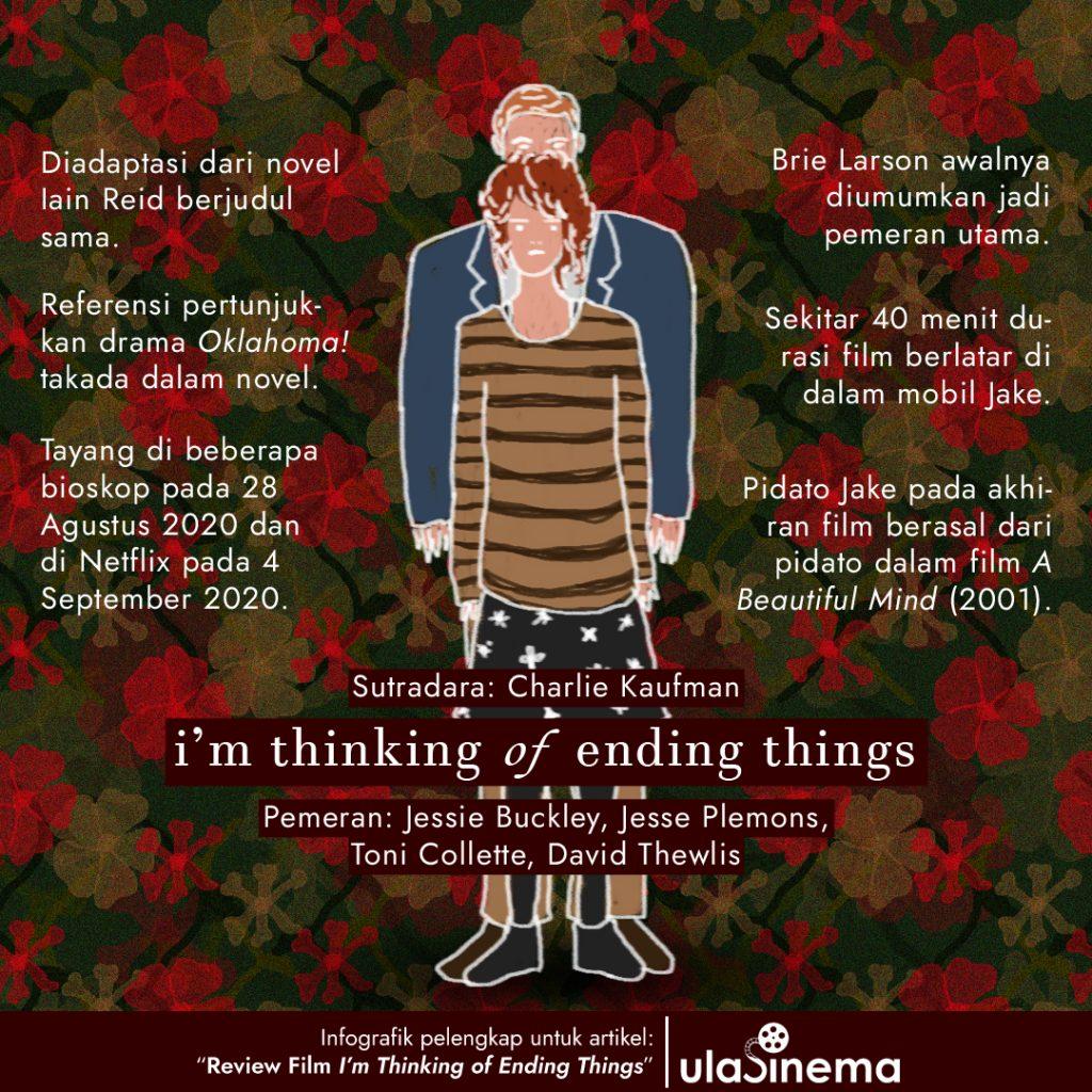 Infografik Review Film I'm Thinking of Ending Things (2020)