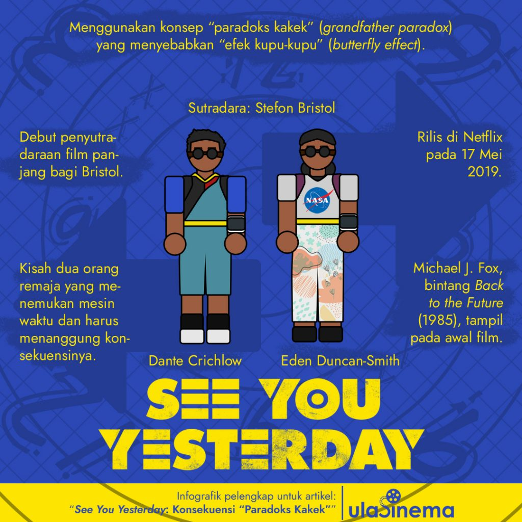 Review Infografis Film See You Yesterday (2019): Consequences