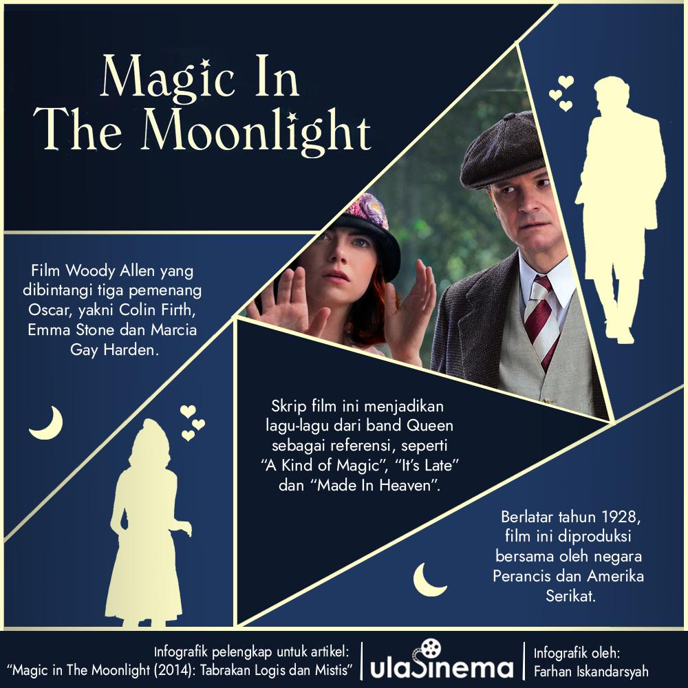 Magic in the Moonlight (2014): Tabrakan Logis dan Mistis