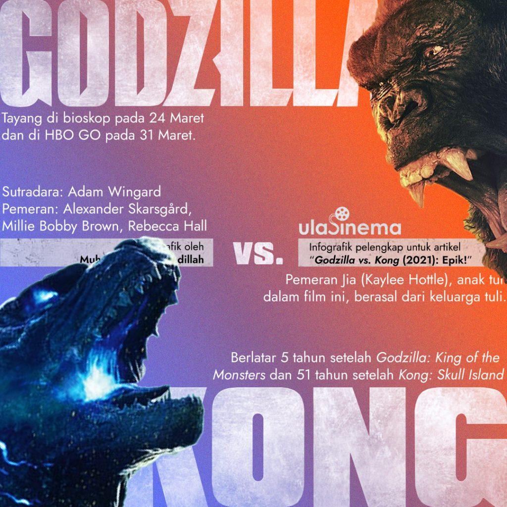 Review Film Godzilla vs. Kong (2021): Epik!