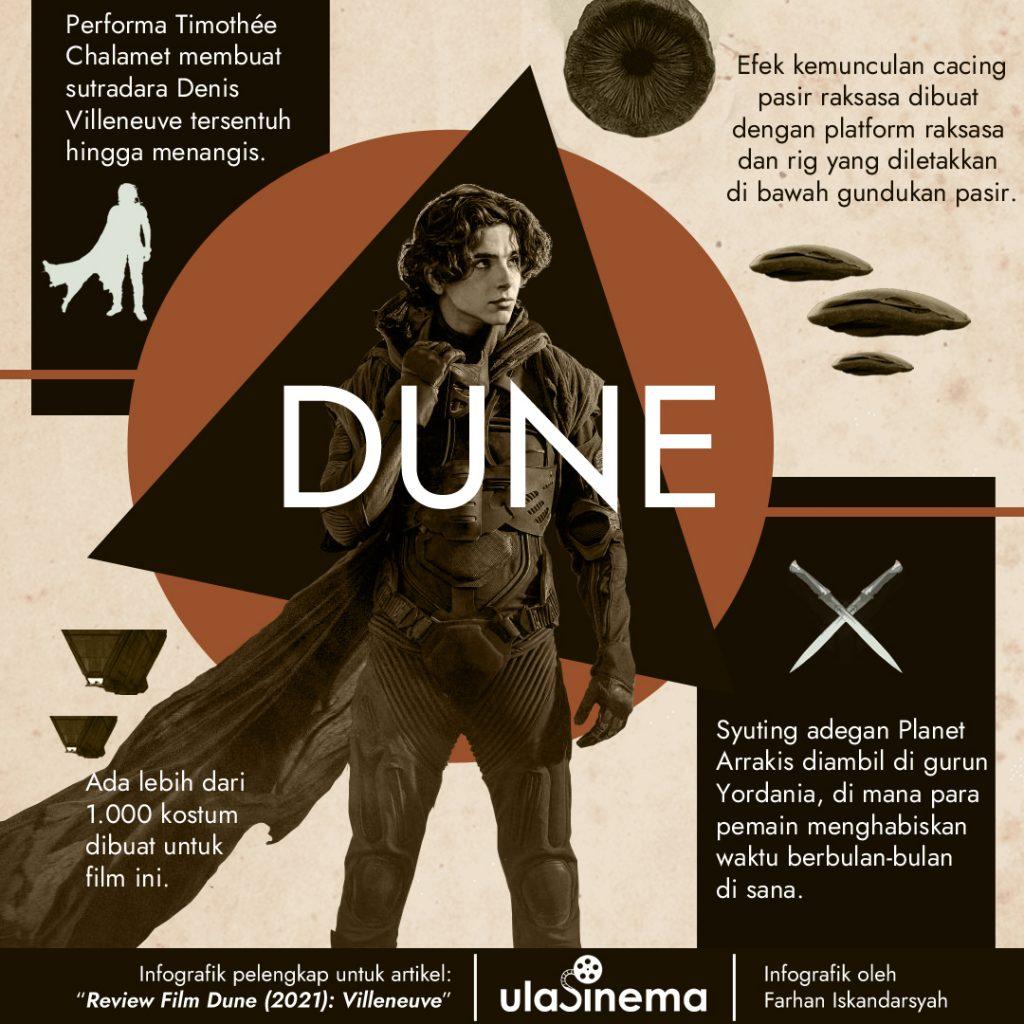 infografik dune